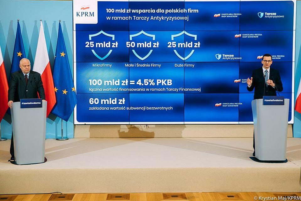 Tarcza finansowa  - KPRM