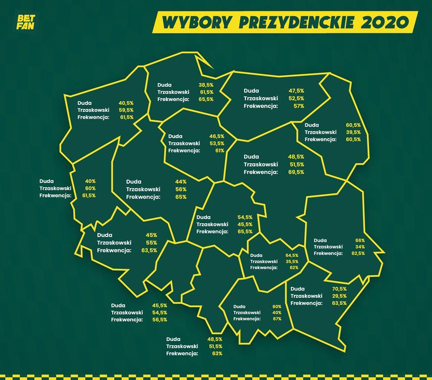 Mapa polski duda trzaskowski - BETFAN