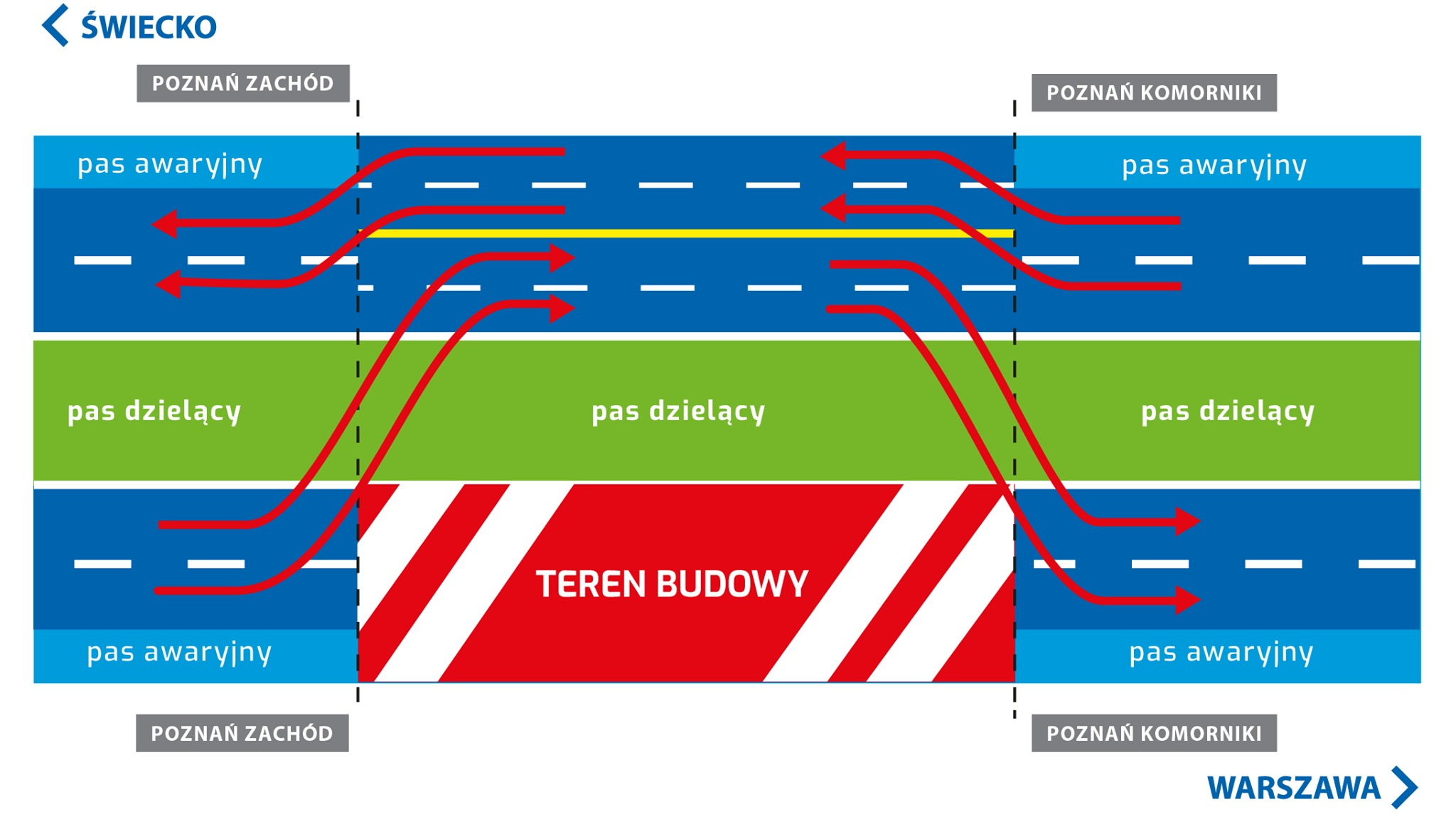 Autostrada Wielkopolska
